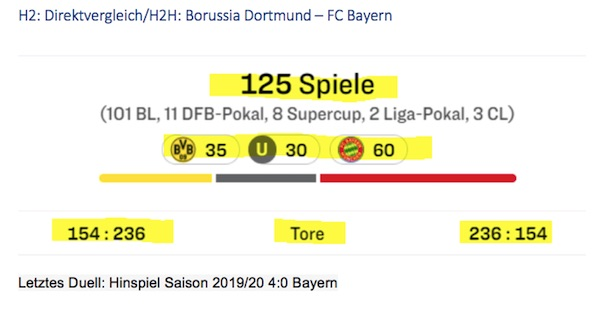 Direktes Duell BVB Bayern Head to Head