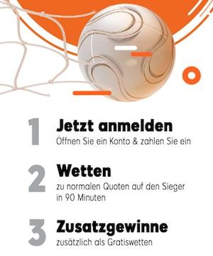 888sport-infos-zum-boost